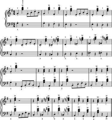 Jump Exercises For The Piano Or Keyboard Dummies