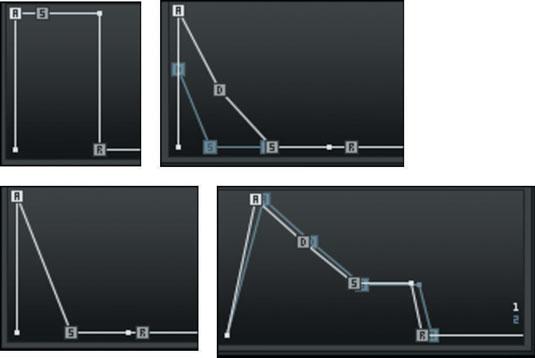 [Credit: Common amp EG waveform shapes.Illustration courtesy of Jerry Kovarsky]