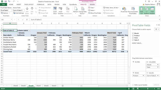 how to filter excel pivot table data dummies