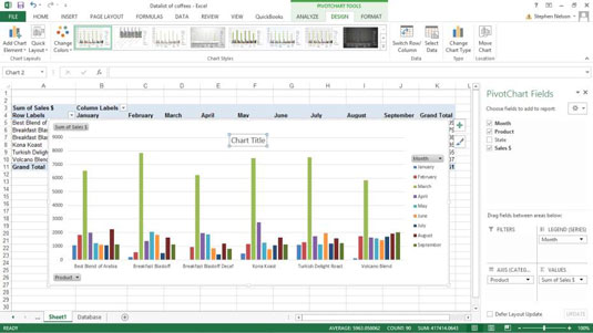 How to customize your excel pivot chart and axis titles dummies if you click the chart title once youve replaced the placeholder excel opens a format chart title pane along the right edge of the excel program window ccuart Choice Image