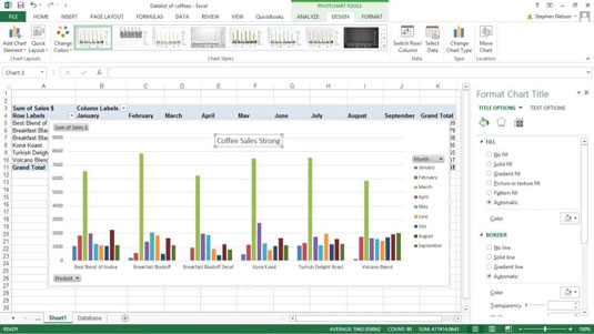 How To Customize Your Excel Pivot Chart And Axis Titles Dummies