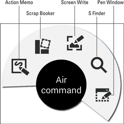 The Galaxy Note 3's Air Command with all of its options.