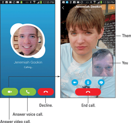 Skype app's screen when you receive a call.
