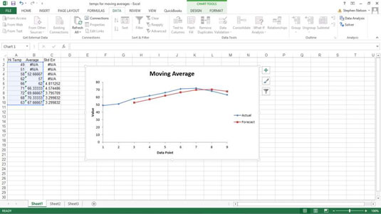 How to calculate moving averages in excel dummies excel calculates moving average information maxwellsz