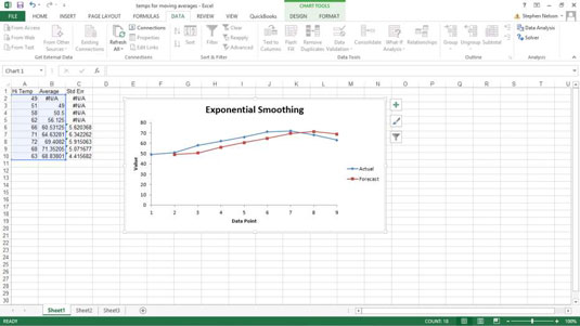 excel calculates moving average information