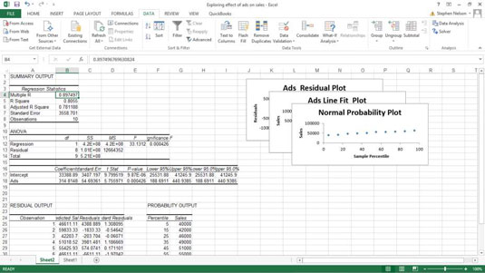 How To Use The Regression Data Analysis Tool In Excel on Place Value Charts