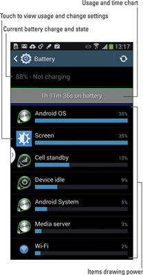 How to Save Battery Life on an Android Phone - dummies