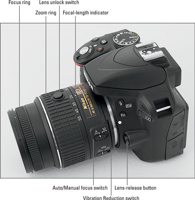 Here are a few features that may be found on your lens.