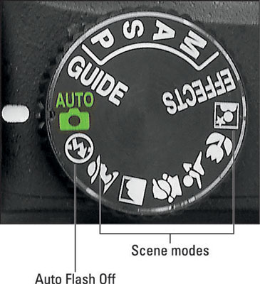 The Mode dial determines how much input you have over exposure, color, and other picture options.
