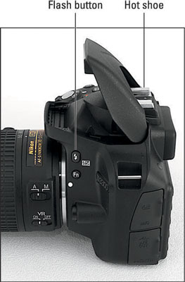 You can add light via the built-in flash or by attaching an external flash head to the hot shoe.