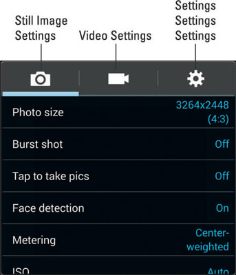 How to Change the Resolution on Your Android Tablet's Camera