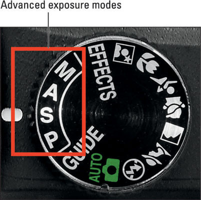 You can control exposure and certain other picture properties fully only in P, S, A, or M mode.