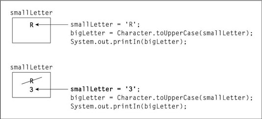 Two results for the variable SmallLetter in a Java code.