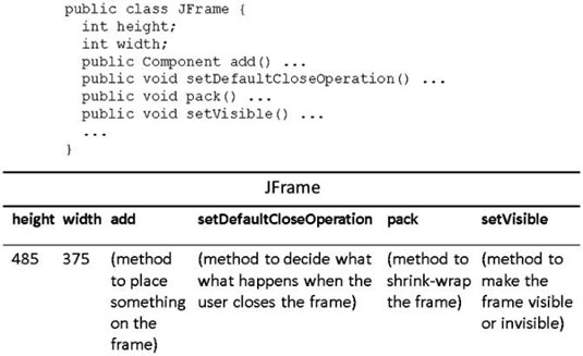How to Use the JFrame Class in Java - dummies