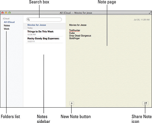 The notable Notes application window.