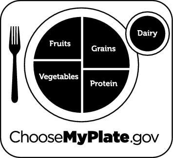 [Credit: United States Department of Agriculture]
