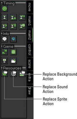 Resources Actions from the Main2 tab.