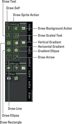 Drawing Actions from the Draw tab.