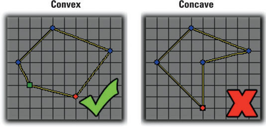 Create convex Sprites when creating a physics-based game.