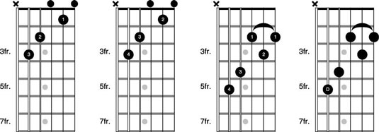 How To Use The C Form As A Moveable Barre Chord On The Guitar Dummies