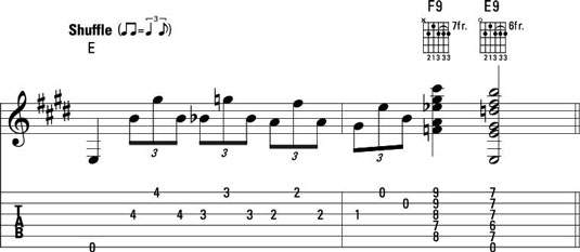 How to Play Blues on the Guitar with High-Note Riffs - dummies