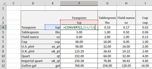 Conversion Table In Excel