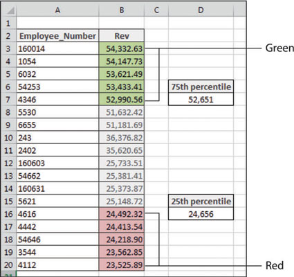 How to Highlight Data Based on Percentile Rank in Excel - dummies