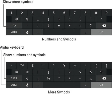 How To Access Special Characters On The Amazon Fire Phone Onscreen