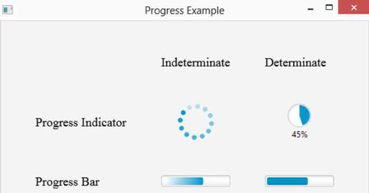 Progress indicators and progress bars in JavaFX.