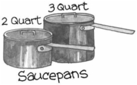 Drawing of two saucepans