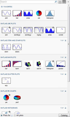 How to Create a Plot in MATLAB - dummies