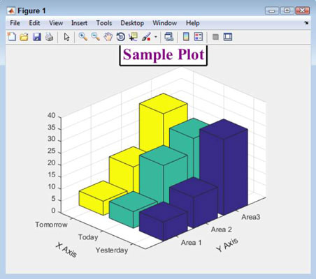 How to Enhance Your MATLAB Plots - dummies