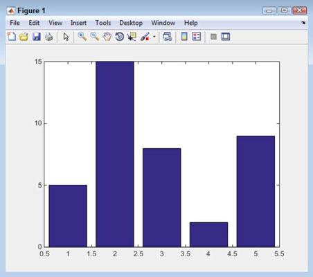 How to Modify Font Appearance in MATLAB - dummies