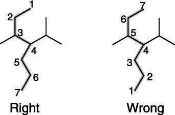 how to find and number the longest chain in a branched alkane dummies