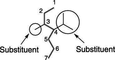 The locations of substituents on a parent chain.