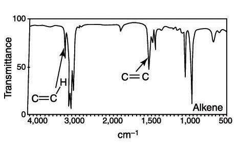An alkene in the IR spectrum.