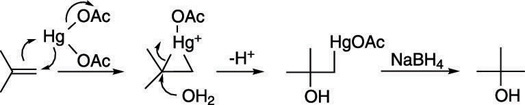 Oxymercuration-demercuration of an alkene.