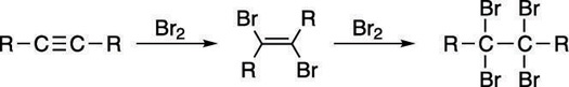 The bromination of an alkyne.