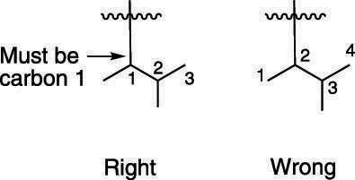 The right and wrong ways to number a complex substituent.