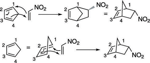 Two different ways of visualizing this Diels–Alder reaction.