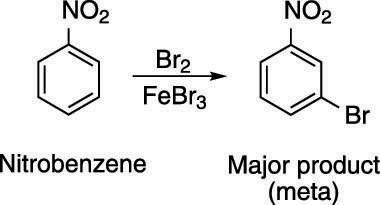 The bromine substitution of nitrobenzene.