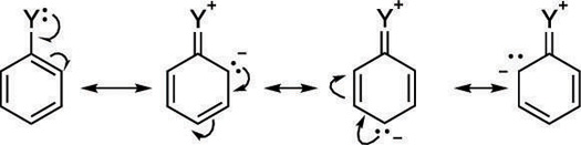 Pi electron donors to the phenyl ring.