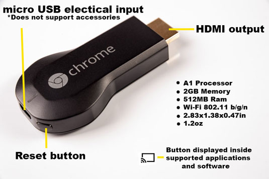 What Is Google Chromecast? - dummies