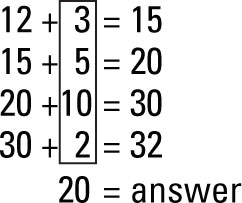 A Common Core Homework Headache: Subtracting by Adding - dummies