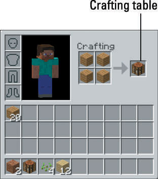 How To Build A Crafting Table In Minecraft Dummies