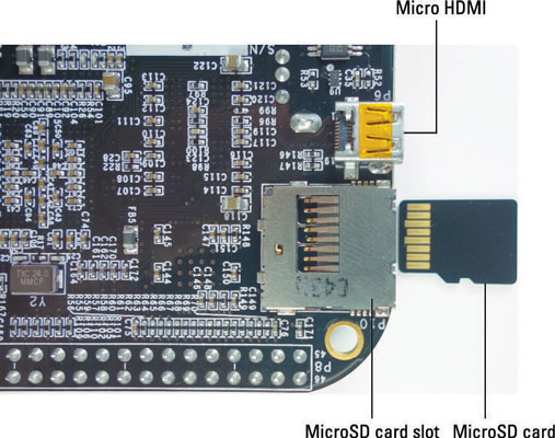 How to Flash the BeagleBoard's Onboard eMMC - dummies
