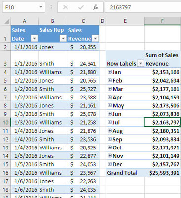 Grouping Records in Excel Pivot Tables - dummies
