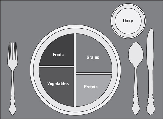 [Credit: Illustration © U.S. Department of Agriculture]