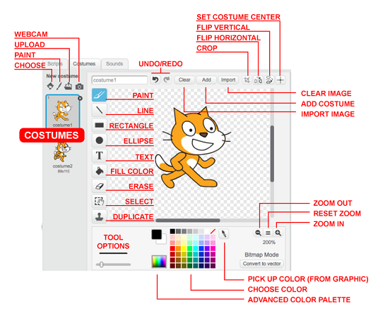 How To Start A Painting Business From Scratch: Drawing In The Scratch Bitmap Paint Editor