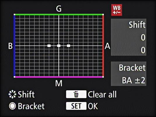 The White Balance Correction/Bracketing dialog box on a Canon